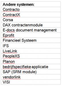 contractmanagement systeem