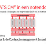 Contractmanagement Essentials
